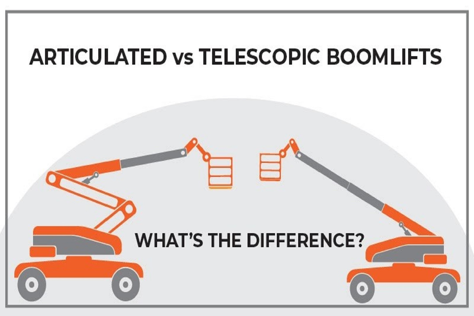 Articulated and Telescopic Boom Lift - What's The Difference